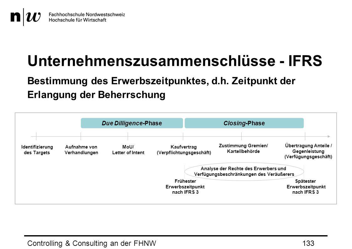 Unternehmenszusammenschlüsse - IFRS Bestimmung des Erwerbszeitpunktes, d.h.