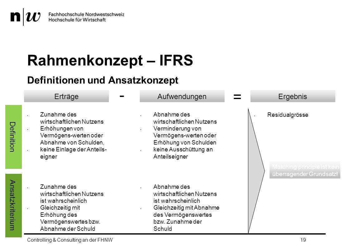 Rahmenkonzept – IFRS Definitionen und Ansatzkonzept Controlling & Consulting an der FHNW19 ErträgeAufwendungenErgebnis Zunahme des wirtschaftlichen Nutzens Erhöhungen von Vermögens-werten oder Abnahme von Schulden, keine Einlage der Anteils- eigner Abnahme des wirtschaftlichen Nutzens Verminderung von Vermögens-werten oder Erhöhung von Schulden keine Ausschüttung an Anteilseigner - = Residualgrösse Definition Ansatzkriterium Zunahme des wirtschaftlichen Nutzens ist wahrscheinlich Gleichzeitig mit Erhöhung des Vermögenswertes bzw.