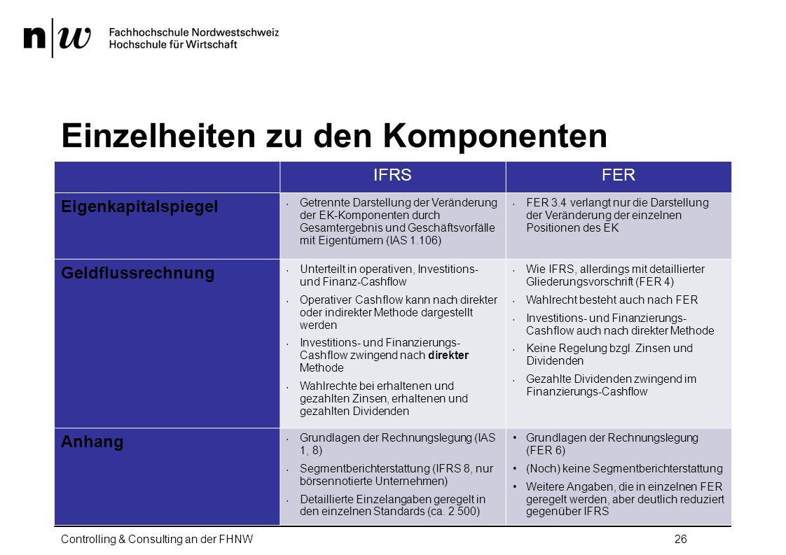 Einzelheiten zu den Komponenten IFRSFER Eigenkapitalspiegel Getrennte Darstellung der Veränderung der EK-Komponenten durch Gesamtergebnis und Geschäftsvorfälle mit Eigentümern (IAS 1.106) FER 3.4 verlangt nur die Darstellung der Veränderung der einzelnen Positionen des EK Geldflussrechnung Unterteilt in operativen, Investitions- und Finanz-Cashflow Operativer Cashflow kann nach direkter oder indirekter Methode dargestellt werden Investitions- und Finanzierungs- Cashflow zwingend nach direkter Methode Wahlrechte bei erhaltenen und gezahlten Zinsen, erhaltenen und gezahlten Dividenden Wie IFRS, allerdings mit detaillierter Gliederungsvorschrift (FER 4) Wahlrecht besteht auch nach FER Investitions- und Finanzierungs- Cashflow auch nach direkter Methode Keine Regelung bzgl.