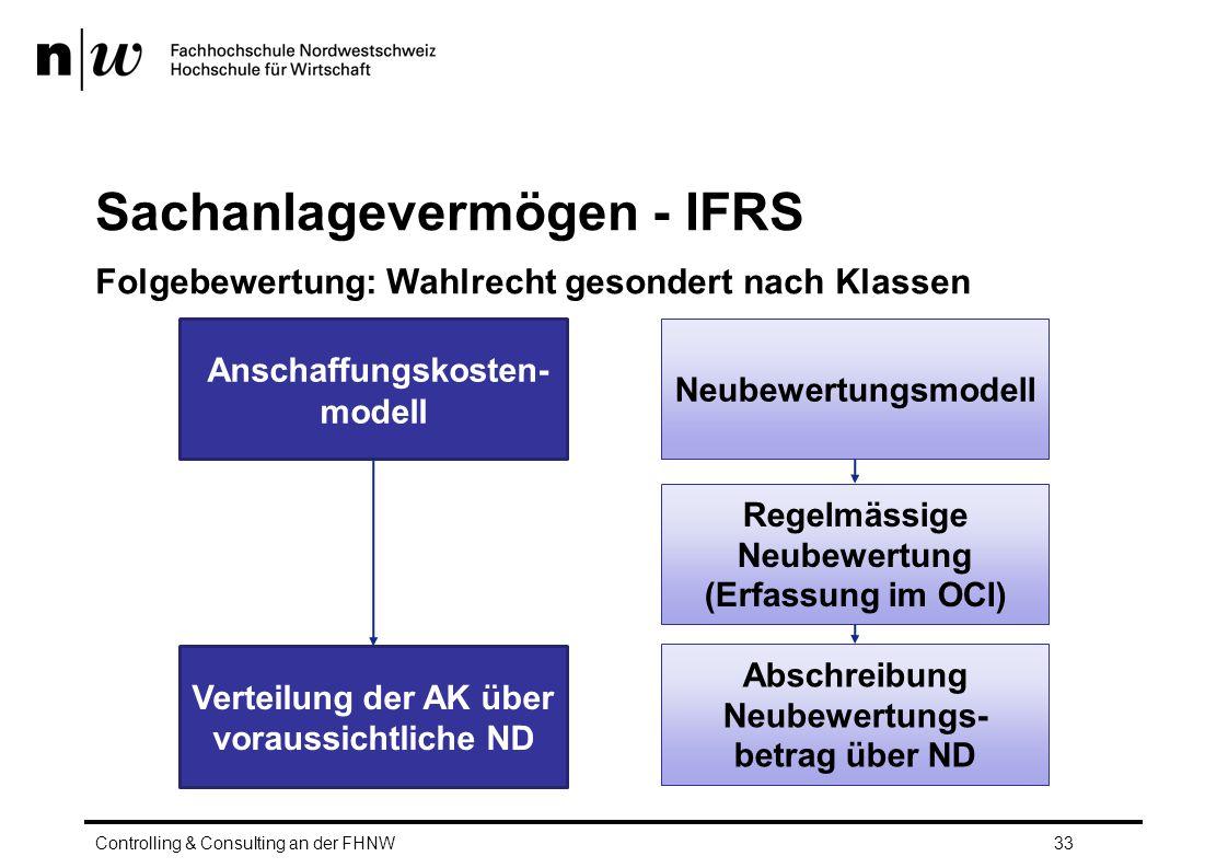 Sachanlagevermögen - IFRS Folgebewertung: Wahlrecht gesondert nach Klassen Controlling & Consulting an der FHNW33 Regelmässige Neubewertung (Erfassung im OCI) Abschreibung Neubewertungs- betrag über ND Verteilung der AK über voraussichtliche ND Neubewertungsmodell Anschaffungskosten- modell