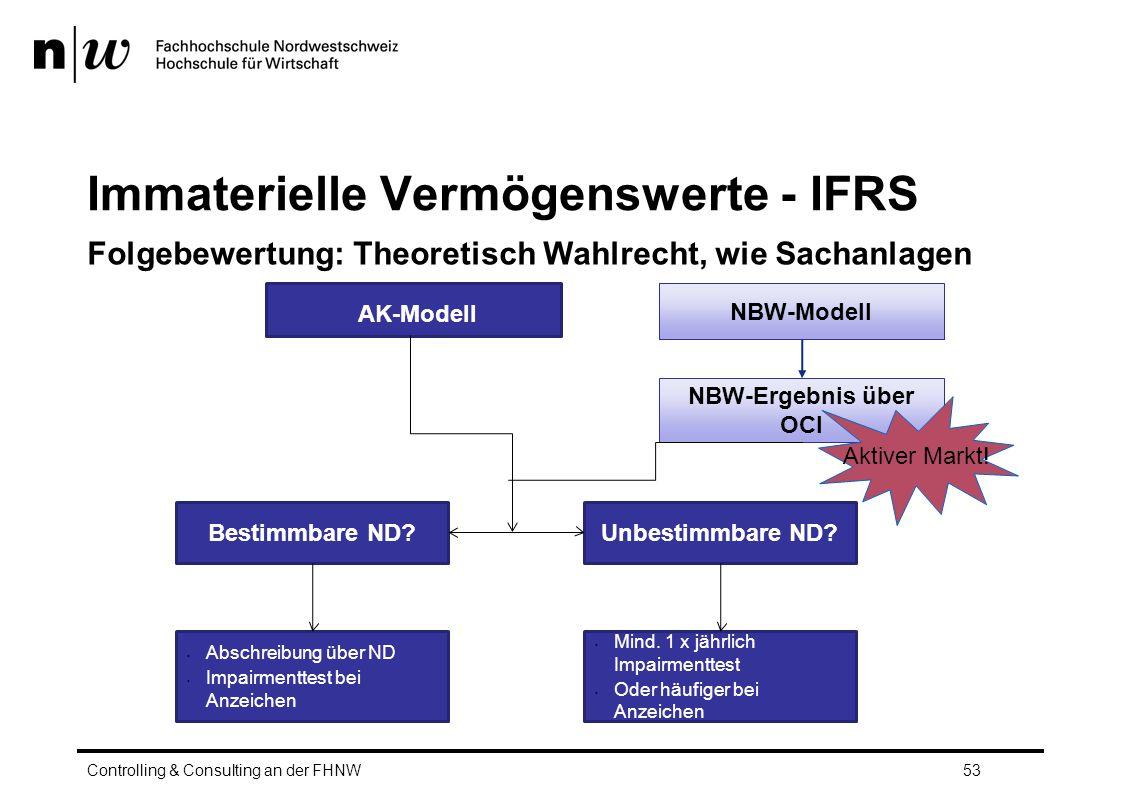 Immaterielle Vermögenswerte - IFRS Folgebewertung: Theoretisch Wahlrecht, wie Sachanlagen Controlling & Consulting an der FHNW53 NBW-Ergebnis über OCI Bestimmbare ND.