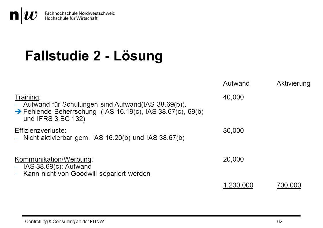 Fallstudie 2 - Lösung Controlling & Consulting an der FHNW62 AufwandAktivierung Training:  Aufwand für Schulungen sind Aufwand(IAS 38.69(b)).