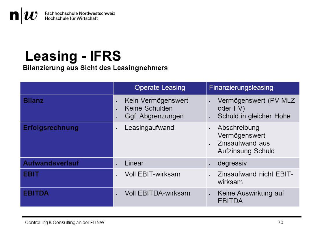 Leasing - IFRS Controlling & Consulting an der FHNW70 Operate LeasingFinanzierungsleasing Bilanz Kein Vermögenswert Keine Schulden Ggf.