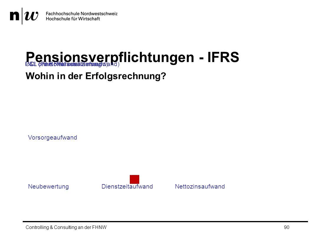 Pensionsverpflichtungen - IFRS Wohin in der Erfolgsrechnung.