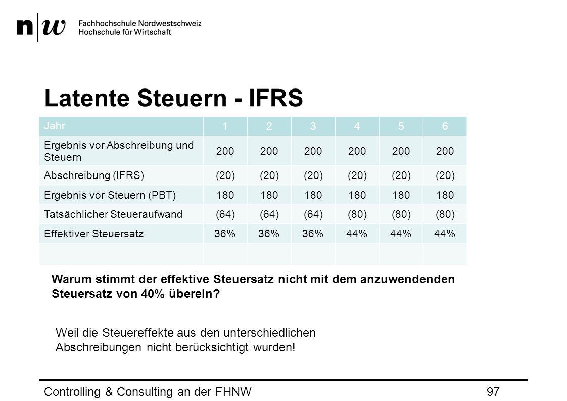 Latente Steuern - IFRS Jahr 123456 Ergebnis vor Abschreibung und Steuern 200 Abschreibung (IFRS)(20) Ergebnis vor Steuern (PBT)180 Tatsächlicher Steueraufwand(64) (80) Effektiver Steuersatz36% 44% Controlling & Consulting an der FHNW97 Warum stimmt der effektive Steuersatz nicht mit dem anzuwendenden Steuersatz von 40% überein.