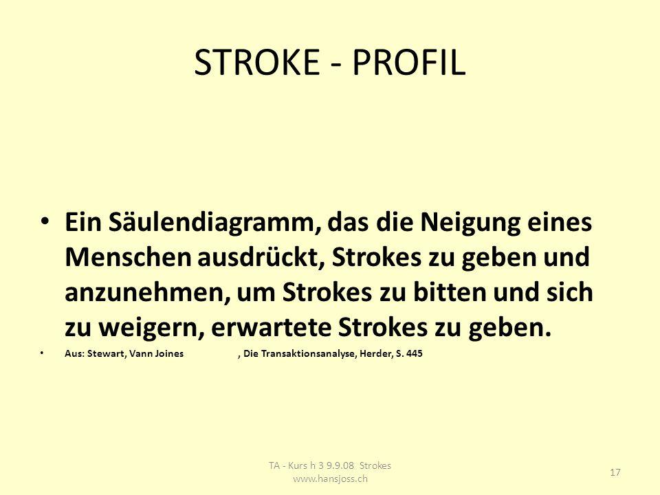 STROKE - PROFIL Ein Säulendiagramm, das die Neigung eines Menschen ausdrückt, Strokes zu geben und anzunehmen, um Strokes zu bitten und sich zu weigern, erwartete Strokes zu geben.