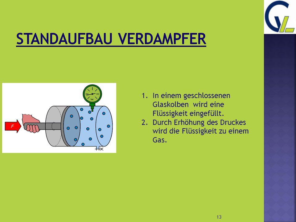 13 1.In einem geschlossenen Glaskolben wird eine Flüssigkeit eingefüllt. 2.Durch Erhöhung des Druckes wird die Flüssigkeit zu einem Gas.