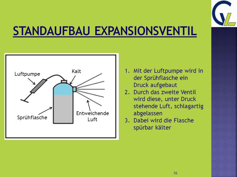 16 Luftpumpe Sprühflasche Entweichende Luft 1.Mit der Luftpumpe wird in der Sprühflasche ein Druck aufgebaut 2.Durch das zweite Ventil wird diese, unt