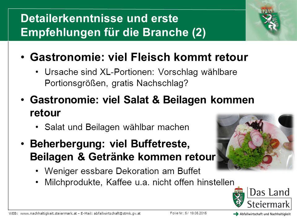 Folie Nr.: 6 / 19.05.2015 WEB: www.nachhaltigkeit.steiermark.at – E-Mail: abfallwirtschaft@stmk.gv.at General-Ziel für Österreich bis 2020 Reduktion vermeidbarer Lebensmittelabfälle in Gastronomie und Großküchen um die Hälfte Operative Ziele für 2015 Ergebnisse aus den Tests in die Breite tragen mit anschaulichen Maßnahmenansätzen und geeigneten Support-Tools zur Abfallvermeidung Die Plattform weiter ausbauen und die Datenbasis verbessern.