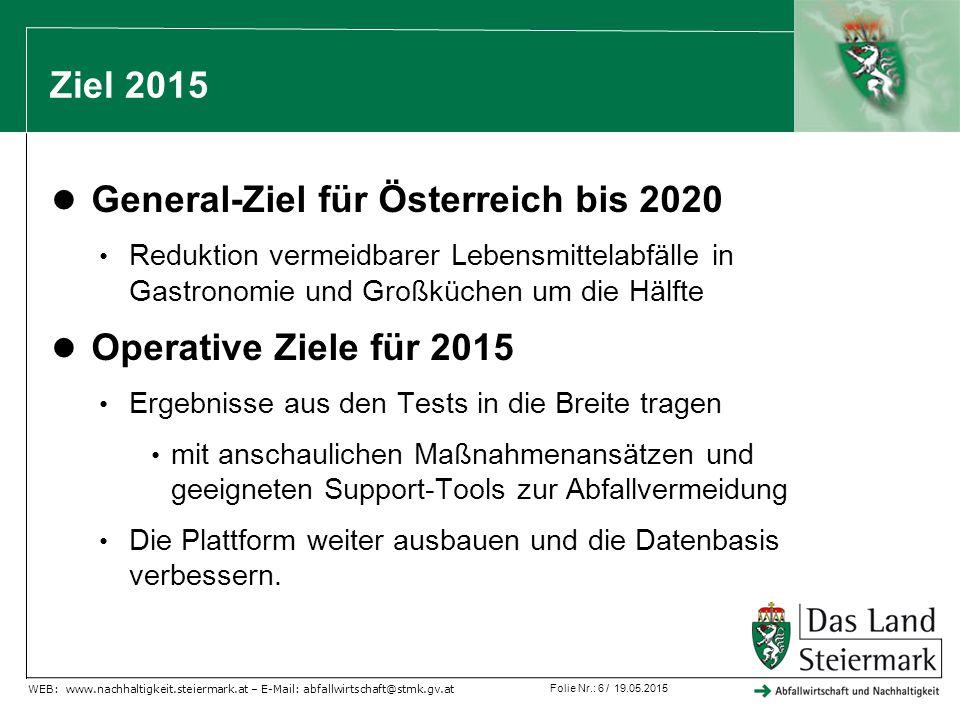 Folie Nr.: 6 / 19.05.2015 WEB: www.nachhaltigkeit.steiermark.at – E-Mail: abfallwirtschaft@stmk.gv.at General-Ziel für Österreich bis 2020 Reduktion v