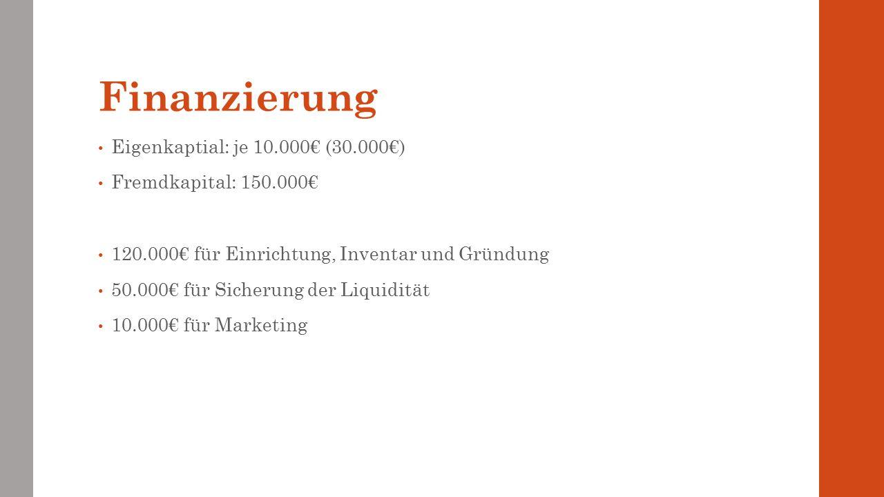 Finanzierung Eigenkaptial: je 10.000€ (30.000€) Fremdkapital: 150.000€ 120.000€ für Einrichtung, Inventar und Gründung 50.000€ für Sicherung der Liqui