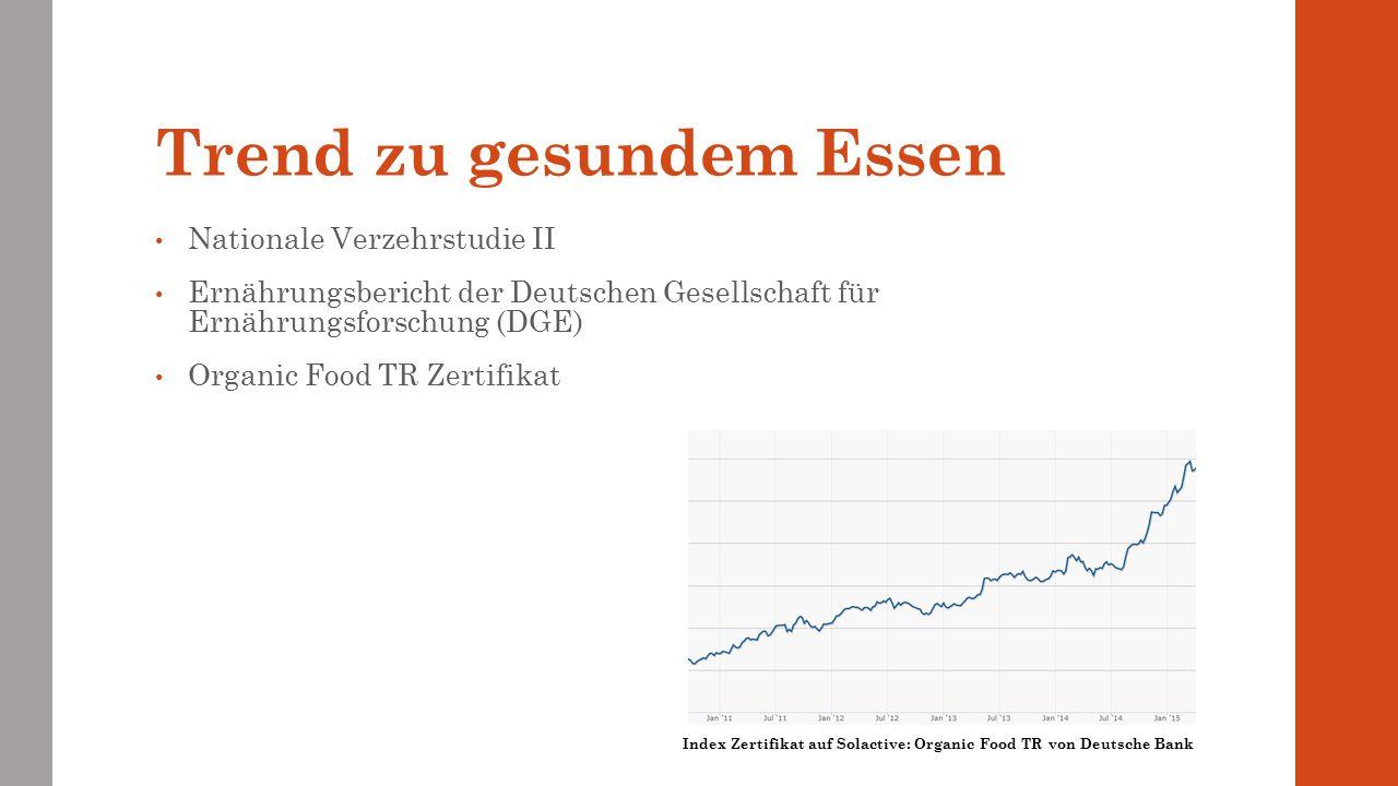 Trend zu gesundem Essen Index Zertifikat auf Solactive: Organic Food TR von Deutsche Bank Nationale Verzehrstudie II Ernährungsbericht der Deutschen G