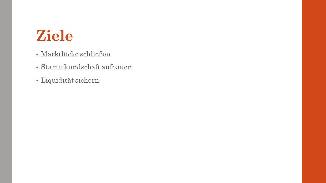 Die Produkte Gesunde, ausgewogene Gerichte, u.a.: I.