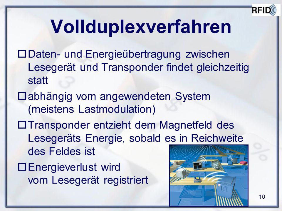 10 Vollduplexverfahren  Daten- und Energieübertragung zwischen Lesegerät und Transponder findet gleichzeitig statt  abhängig vom angewendeten System (meistens Lastmodulation)  Transponder entzieht dem Magnetfeld des Lesegeräts Energie, sobald es in Reichweite des Feldes ist  Energieverlust wird vom Lesegerät registriert