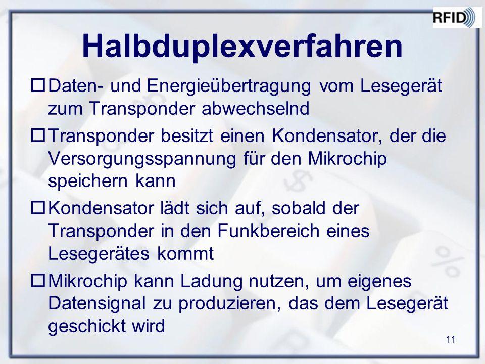 11 Halbduplexverfahren  Daten- und Energieübertragung vom Lesegerät zum Transponder abwechselnd  Transponder besitzt einen Kondensator, der die Vers