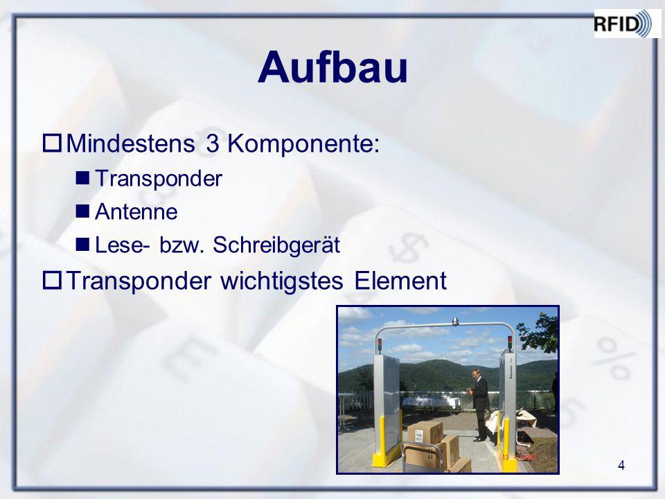 4 Aufbau  Mindestens 3 Komponente: Transponder Antenne Lese- bzw. Schreibgerät  Transponder wichtigstes Element