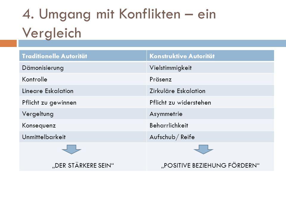 Quellen:  Omer, H., Schlippe, A.v.(2004): Autorität durch Beziehung.