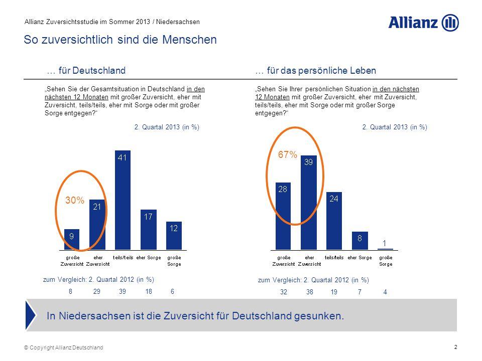 3 Allianz Zuversichtsstudie im Sommer 2013 / Niedersachsen Anteil Zuversichtliche in % 2.