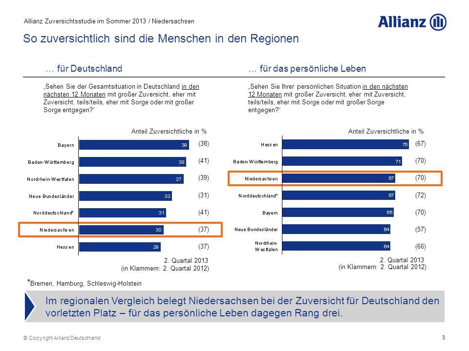 4 Allianz Zuversichtsstudie im Sommer 2013 / Niedersachsen © Copyright Allianz Deutschland So zuversichtlich sind die Menschen für Gesellschaftsbereiche In allen Gesellschaftsbereichen mehr Skepsis als vor einem Jahr.