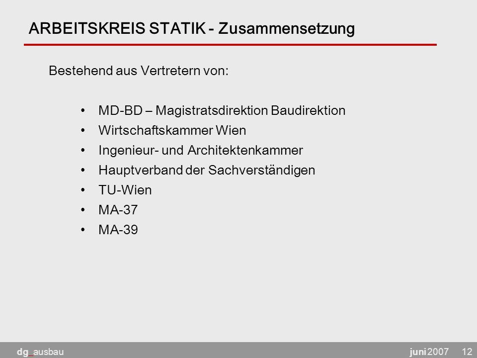 juni 2007dg_ausbau12 ARBEITSKREIS STATIK - Zusammensetzung MD-BD – Magistratsdirektion Baudirektion Wirtschaftskammer Wien Ingenieur- und Architektenkammer Hauptverband der Sachverständigen TU-Wien MA-37 MA-39 Bestehend aus Vertretern von: