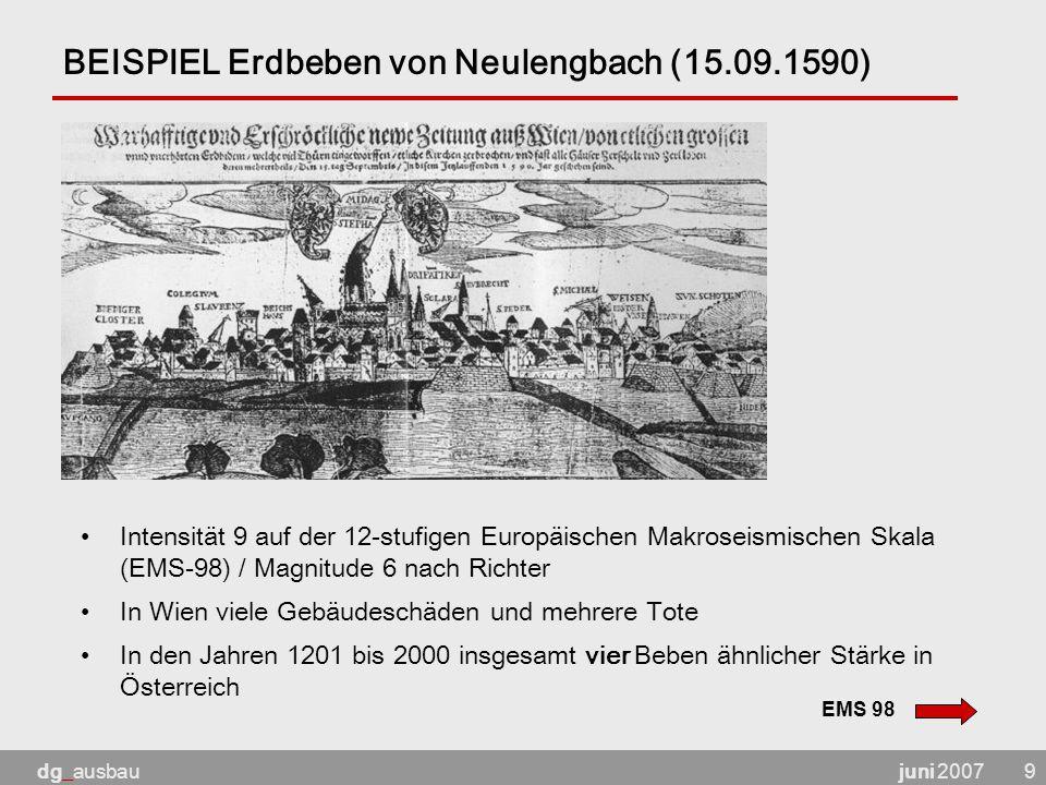 juni 2007dg_ausbau9 BEISPIEL Erdbeben von Neulengbach (15.09.1590) Intensität 9 auf der 12-stufigen Europäischen Makroseismischen Skala (EMS-98) / Magnitude 6 nach Richter In Wien viele Gebäudeschäden und mehrere Tote In den Jahren 1201 bis 2000 insgesamt vier Beben ähnlicher Stärke in Österreich EMS 98