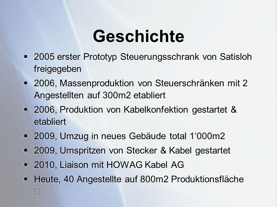 Geschichte  2005 erster Prototyp Steuerungsschrank von Satisloh freigegeben  2006, Massenproduktion von Steuerschränken mit 2 Angestellten auf 300m2 etabliert  2006, Produktion von Kabelkonfektion gestartet & etabliert  2009, Umzug in neues Gebäude total 1'000m2  2009, Umspritzen von Stecker & Kabel gestartet  2010, Liaison mit HOWAG Kabel AG  Heute, 40 Angestellte auf 800m2 Produktionsfläche  2005 erster Prototyp Steuerungsschrank von Satisloh freigegeben  2006, Massenproduktion von Steuerschränken mit 2 Angestellten auf 300m2 etabliert  2006, Produktion von Kabelkonfektion gestartet & etabliert  2009, Umzug in neues Gebäude total 1'000m2  2009, Umspritzen von Stecker & Kabel gestartet  2010, Liaison mit HOWAG Kabel AG  Heute, 40 Angestellte auf 800m2 Produktionsfläche
