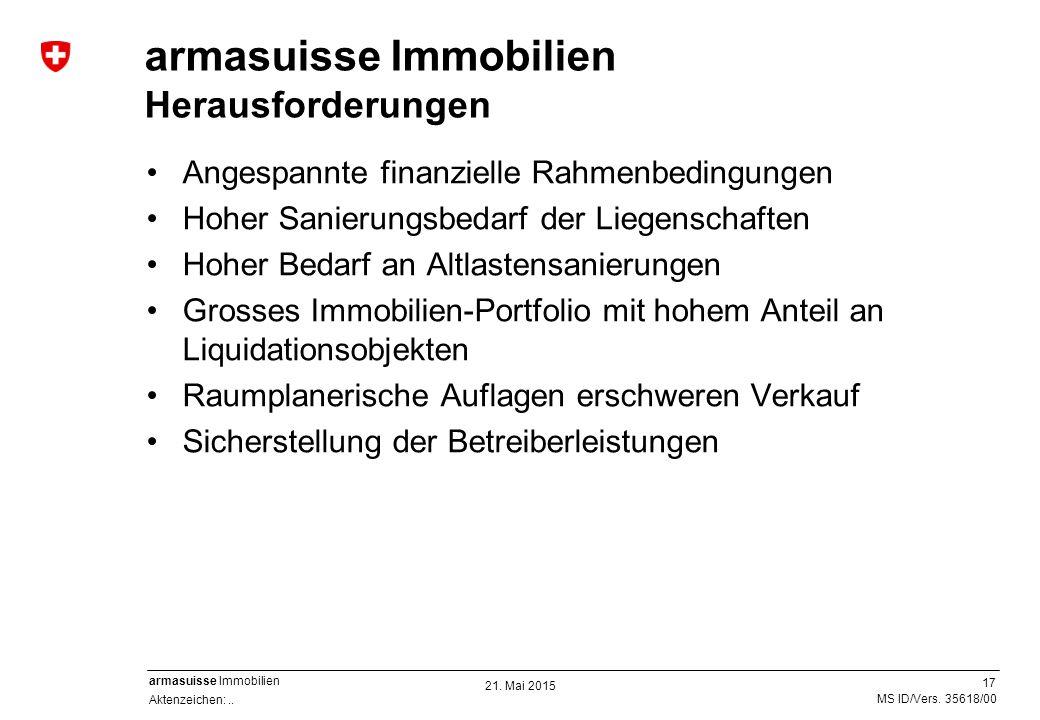 17 Aktenzeichen:.. MS ID/Vers. 35618/00 armasuisse Immobilien armasuisse Immobilien Herausforderungen Angespannte finanzielle Rahmenbedingungen Hoher