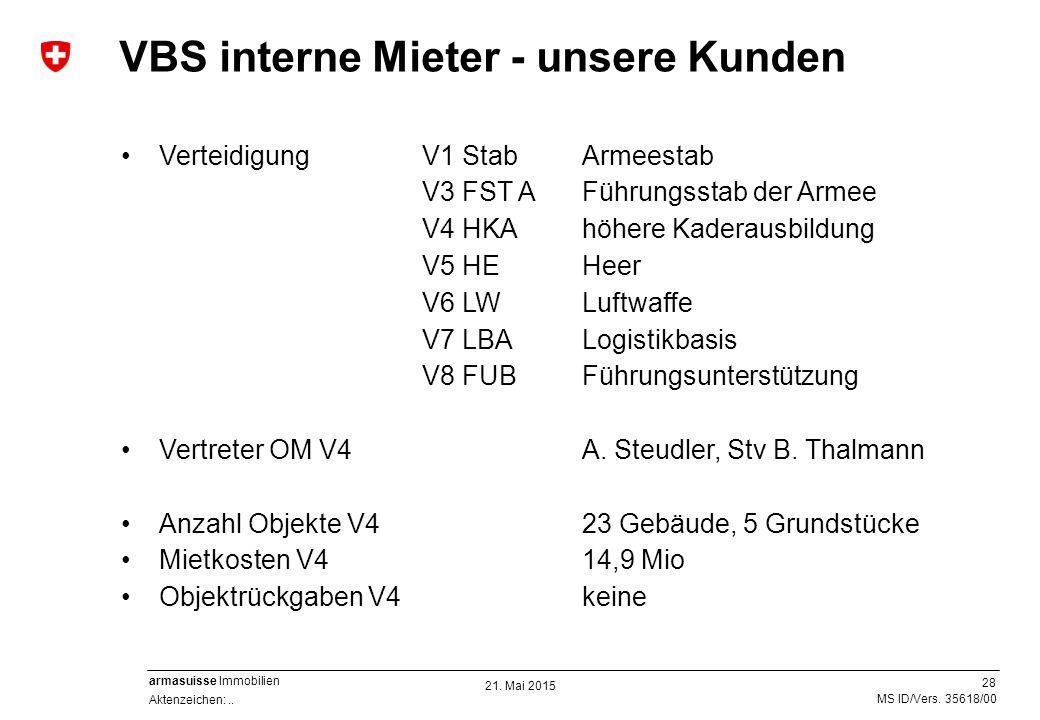 28 Aktenzeichen:.. MS ID/Vers. 35618/00 armasuisse Immobilien VBS interne Mieter - unsere Kunden VerteidigungV1 Stab Armeestab V3 FST AFührungsstab de