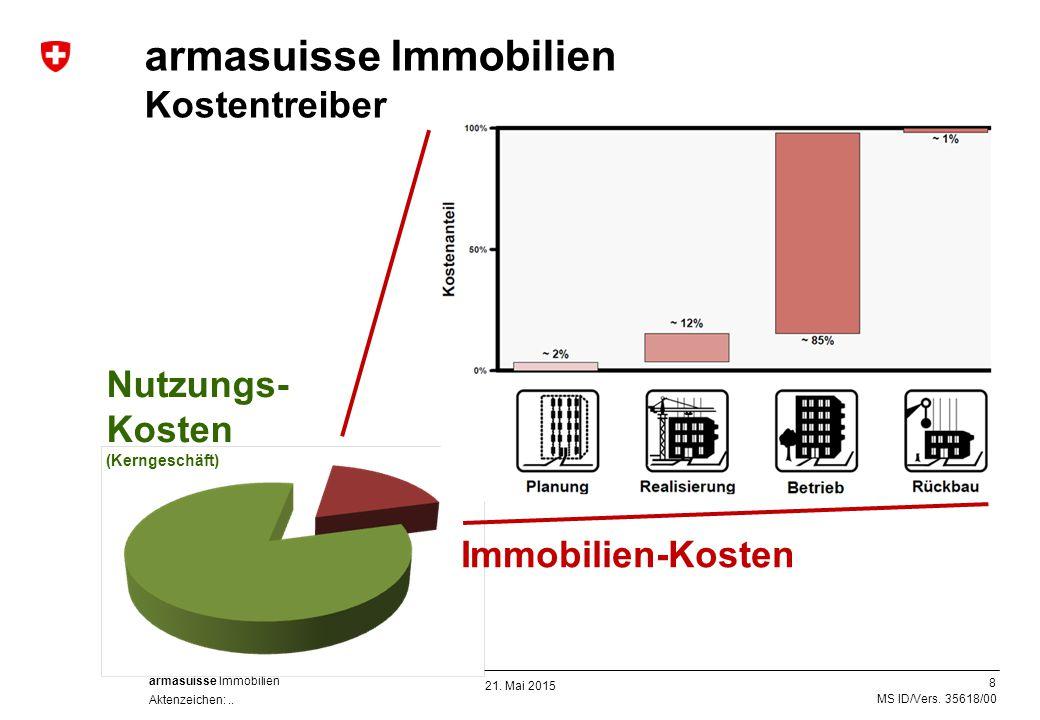 8 Aktenzeichen:.. MS ID/Vers. 35618/00 armasuisse Immobilien armasuisse Immobilien Kostentreiber Immobilien-Kosten Nutzungs- Kosten (Kerngeschäft) 21.