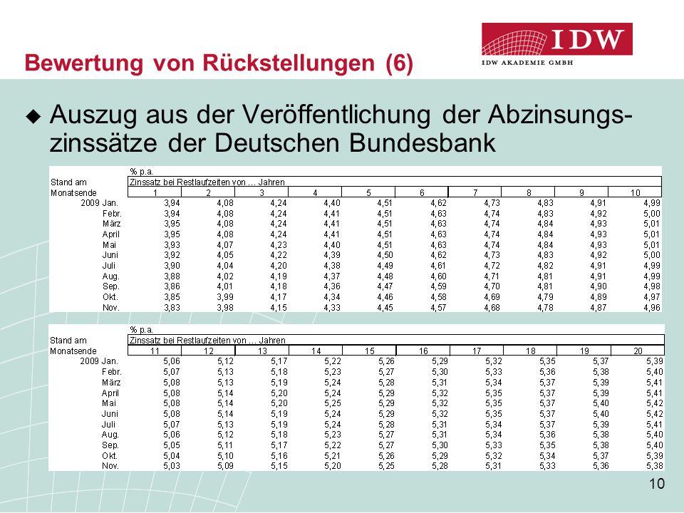 10 Bewertung von Rückstellungen (6)  Auszug aus der Veröffentlichung der Abzinsungs- zinssätze der Deutschen Bundesbank