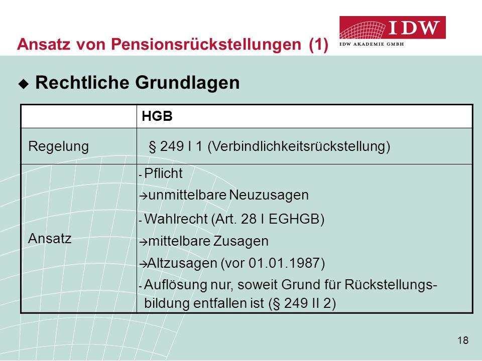 18  Rechtliche Grundlagen HGB Regelung§ 249 I 1 (Verbindlichkeitsrückstellung) Ansatz - Pflicht  unmittelbare Neuzusagen - Wahlrecht (Art. 28 I EGHG