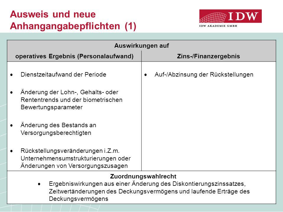38 Ausweis und neue Anhangangabepflichten (1) Auswirkungen auf operatives Ergebnis (Personalaufwand)Zins-/Finanzergebnis  Dienstzeitaufwand der Perio