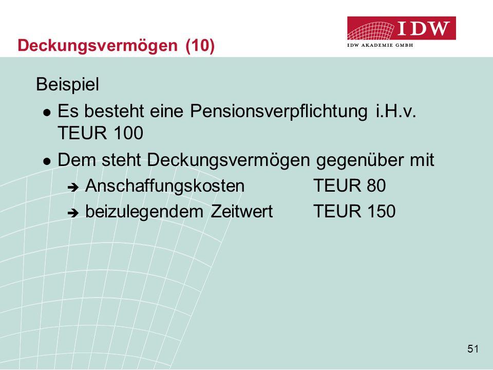 51 Deckungsvermögen (10) Beispiel Es besteht eine Pensionsverpflichtung i.H.v. TEUR 100 Dem steht Deckungsvermögen gegenüber mit  Anschaffungskosten