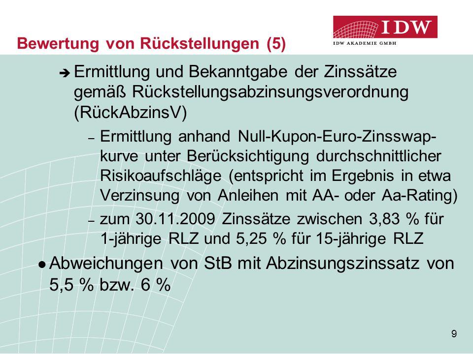 9 Bewertung von Rückstellungen (5)  Ermittlung und Bekanntgabe der Zinssätze gemäß Rückstellungsabzinsungsverordnung (RückAbzinsV) – Ermittlung anhan