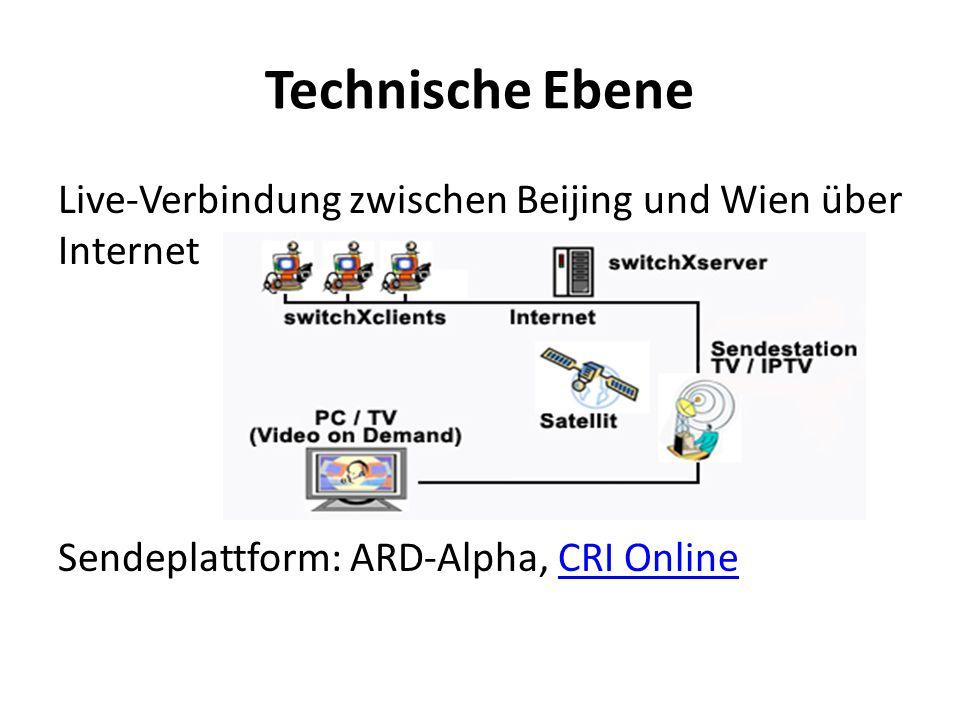 Technische Ebene Live-Verbindung zwischen Beijing und Wien über Internet Sendeplattform: ARD-Alpha, CRI OnlineCRI Online