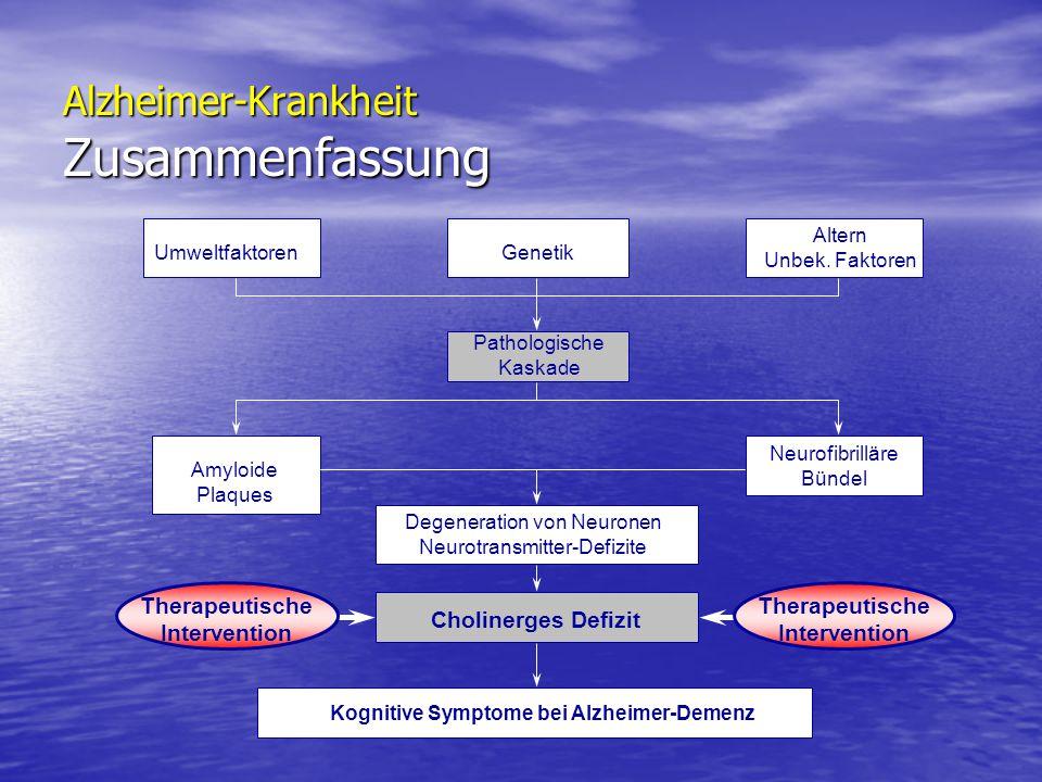 Alzheimer-Krankheit Zusammenfassung UmweltfaktorenGenetik Altern Unbek. Faktoren Pathologische Kaskade Amyloide Plaques Neurofibrilläre Bündel Degener