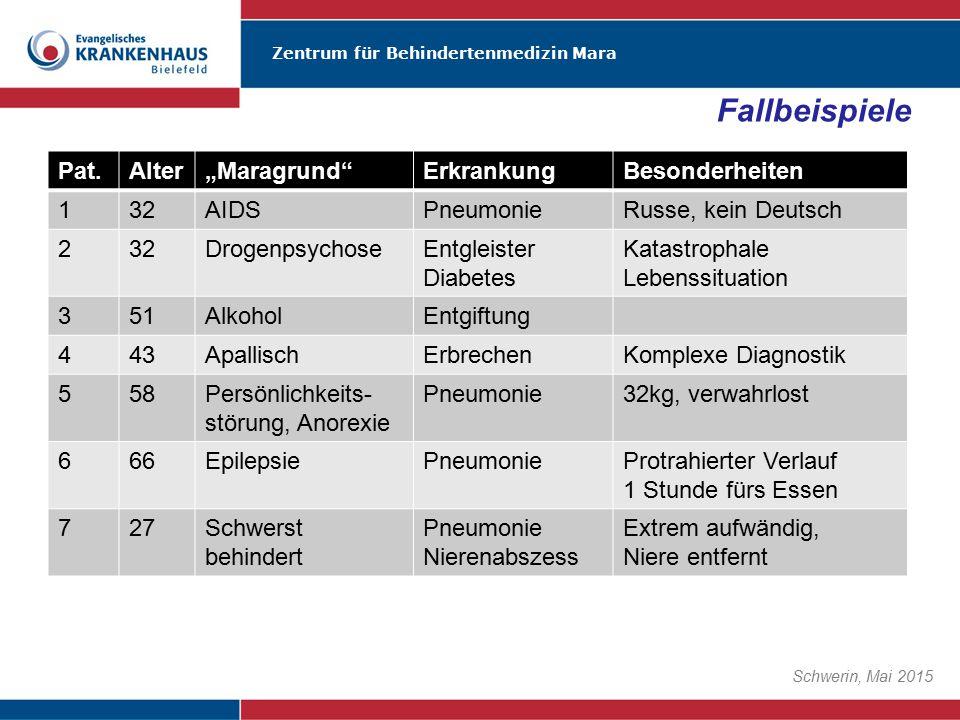 """Zentrum für Behindertenmedizin Mara Schwerin, Mai 2015 Pat.Alter""""Maragrund""""ErkrankungBesonderheiten 132AIDSPneumonieRusse, kein Deutsch 232Drogenpsych"""