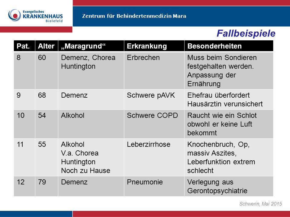 """Zentrum für Behindertenmedizin Mara Schwerin, Mai 2015 Fallbeispiele Pat.Alter""""Maragrund""""ErkrankungBesonderheiten 860Demenz, Chorea Huntington Erbrech"""