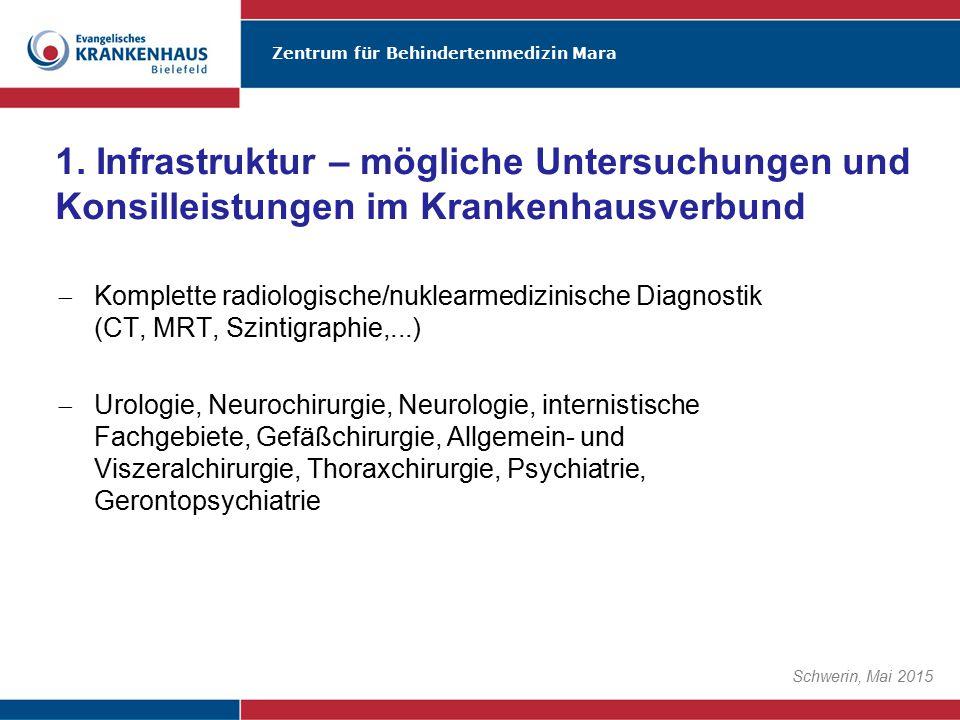 Zentrum für Behindertenmedizin Mara Schwerin, Mai 2015  chirurgische und internistische Notfall-Ambulanz  24 Stunden an 365 Tagen  chirurgische Sprechstunde für die Ortschaft Bethel in Bielefeld  Methadonambulanz  ermächtigte Institutsambulanz – ca.