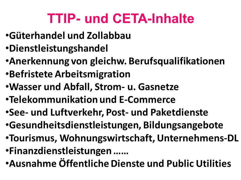 TTIP- und CETA-Inhalte Güterhandel und Zollabbau Dienstleistungshandel Anerkennung von gleichw. Berufsqualifikationen Befristete Arbeitsmigration Wass