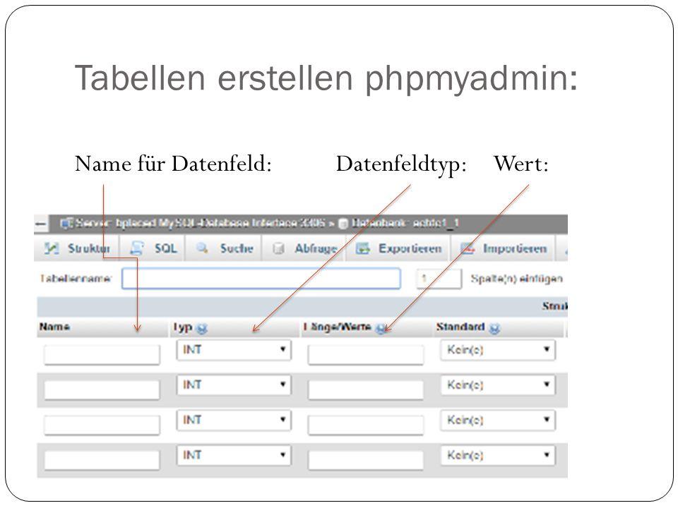 Tabellen erstellen phpmyadmin: Name für Datenfeld: Datenfeldtyp: Wert: