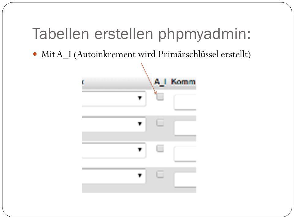 Tabellen erstellen phpmyadmin: Mit A_I (Autoinkrement wird Primärschlüssel erstellt)