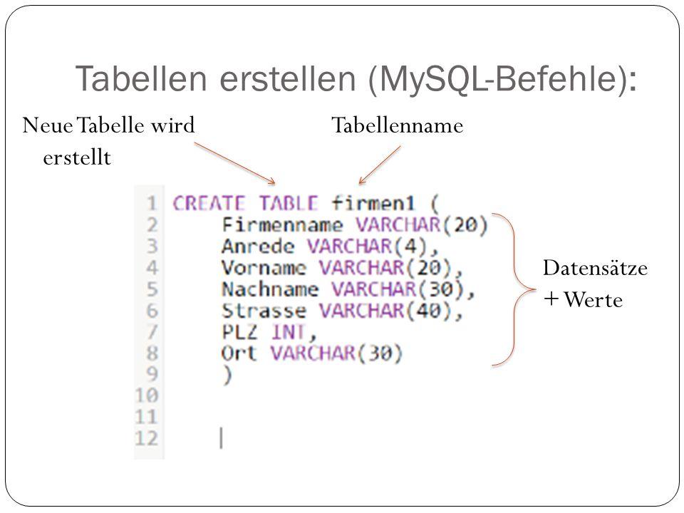 Tabellen erstellen (MySQL-Befehle): Neue Tabelle wird erstellt Tabellenname Datensätze + Werte