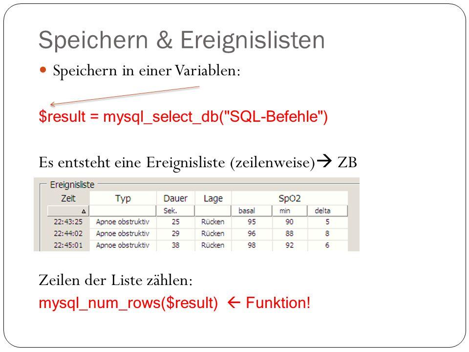 Speichern & Ereignislisten Speichern in einer Variablen: $result = mysql_select_db( SQL-Befehle ) Es entsteht eine Ereignisliste (zeilenweise)  ZB Zeilen der Liste zählen: mysql_num_rows($result)  Funktion!