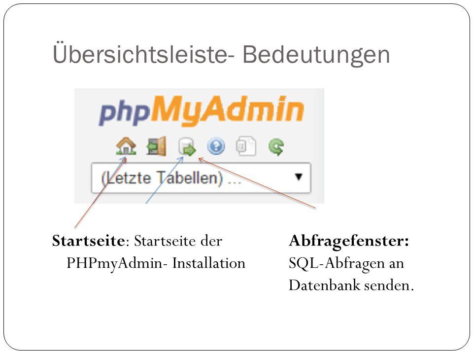 Übersichtsleiste- Bedeutungen Startseite: Startseite der PHPmyAdmin- Installation Abfragefenster: SQL-Abfragen an Datenbank senden.