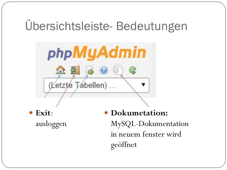 Übersichtsleiste- Bedeutungen Dokumetation: MySQL-Dokumentation in neuem fenster wird geöffnet Exit : ausloggen
