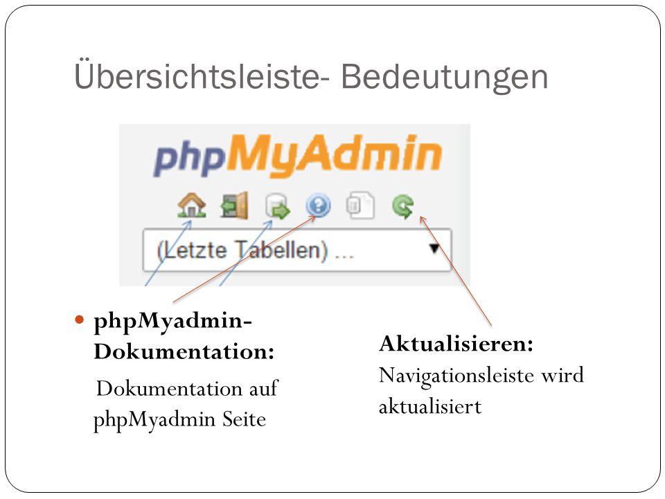 Übersichtsleiste- Bedeutungen phpMyadmin- Dokumentation: Dokumentation auf phpMyadmin Seite Aktualisieren: Navigationsleiste wird aktualisiert