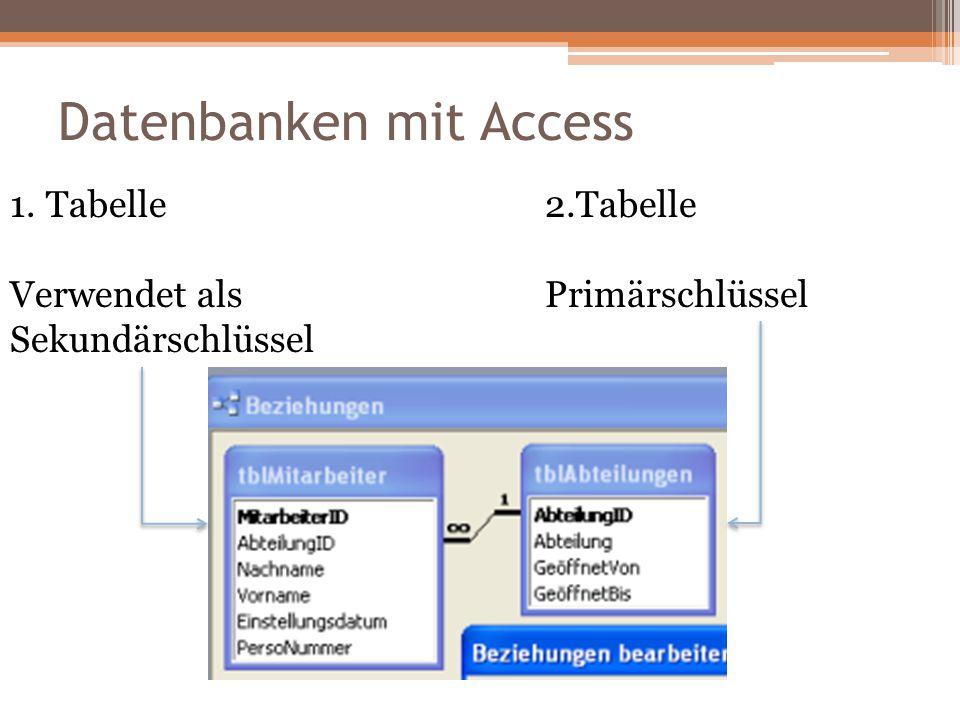 Datenbanken mit Access 1.Tabelle Verwendet als Sekundärschlüssel 2.Tabelle Primärschlüssel