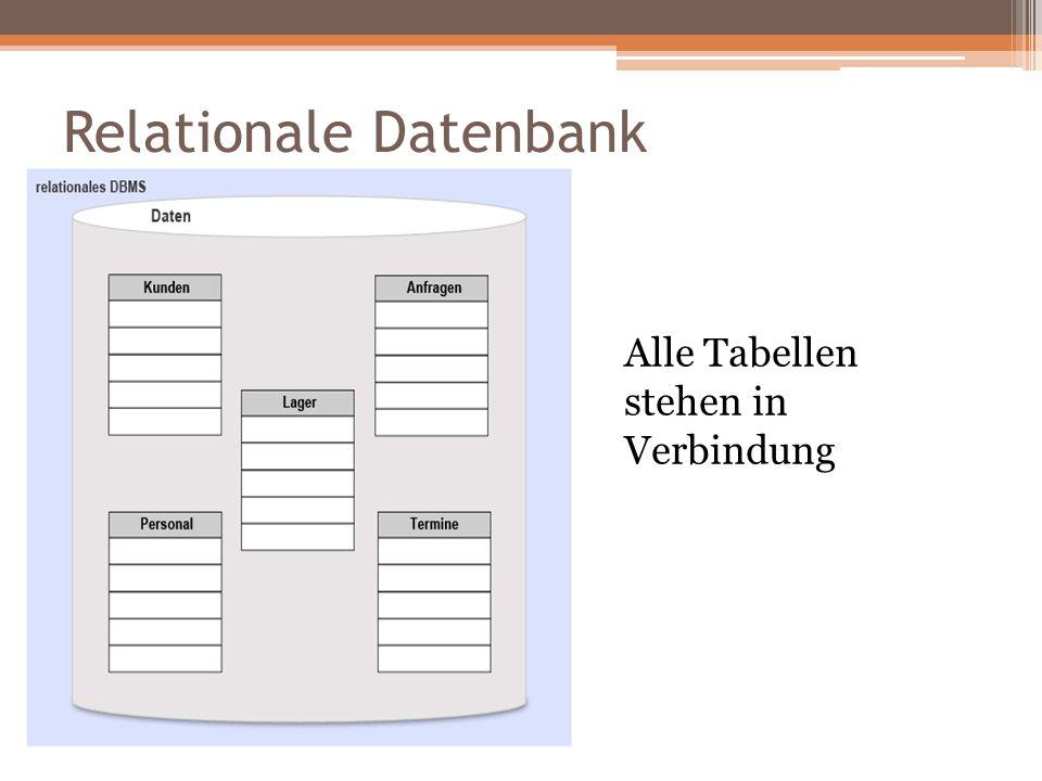 Relationale Datenbank Alle Tabellen stehen in Verbindung