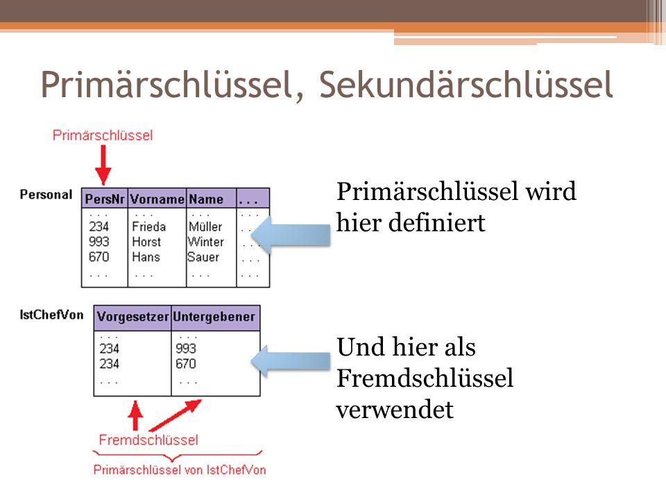 Primärschlüssel, Sekundärschlüssel Primärschlüssel wird hier definiert Und hier als Fremdschlüssel verwendet